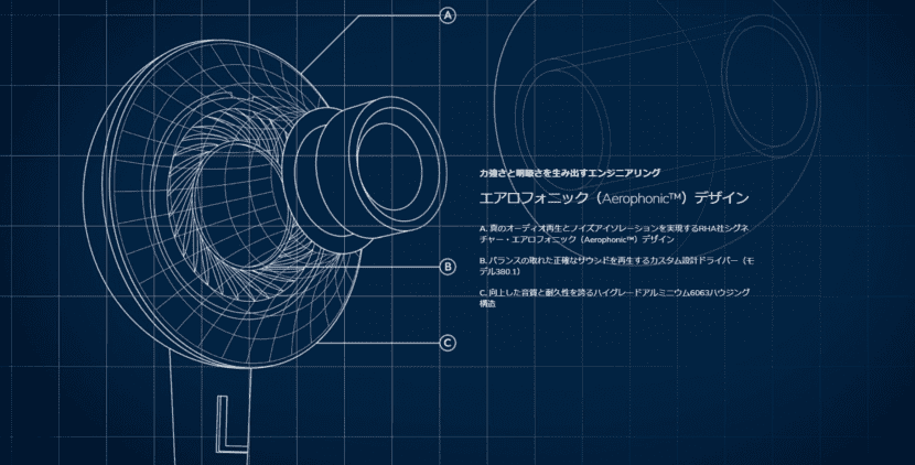 RHA「MA650 Wireless」のエアロフォニックデザインのイメージ図