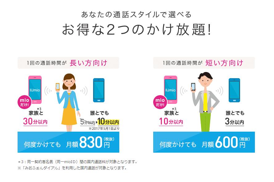 格安SIMサービスIIJmioの通話定額サービス