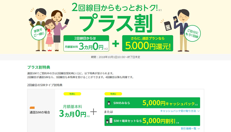 格安SIMサービス楽天モバイルの家族割サービス