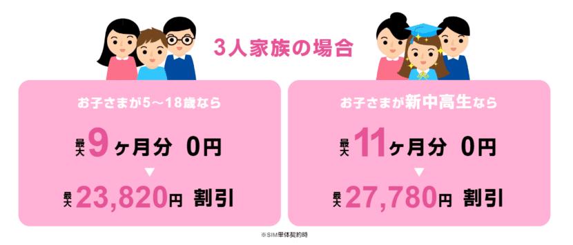 格安SIMサービスUQ mobileの学割キャンペーンイメージ