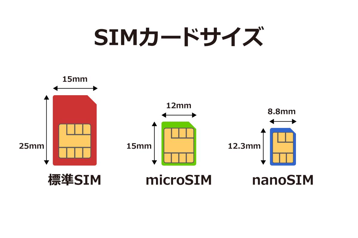 SIMカードサイズは3種類。