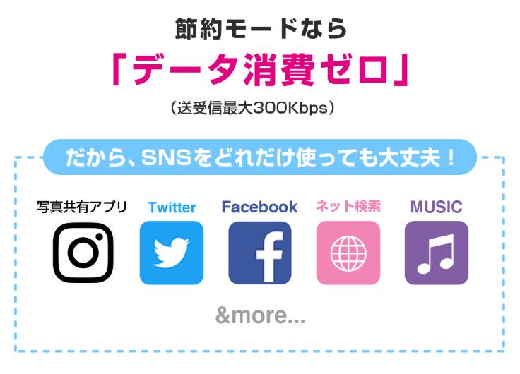 UQモバイルの節約モードを使えば通話料が無料になります。
