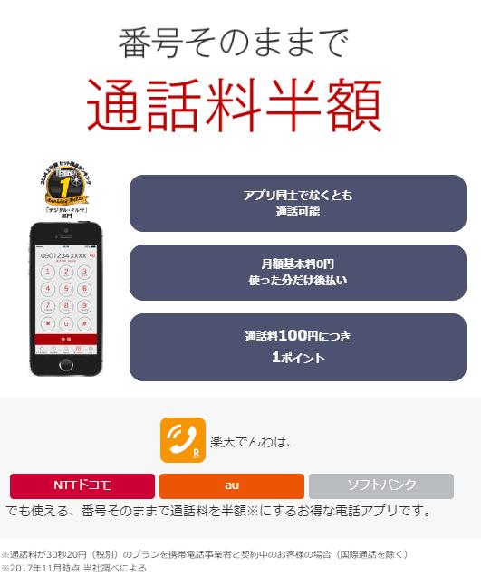 楽天でんわは使うだけで通話料が半額になる通話アプリです。