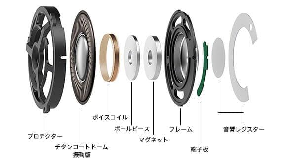SONY「h.ear on 2 Wireless NC WH-H900N」はドライバーユニットにチタンコートドーム振動板を使用して更なる音質向上を実現させています。