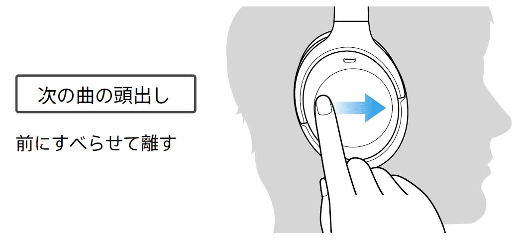 タッチセンサーコントロールパネルの操作は慣れが必要。