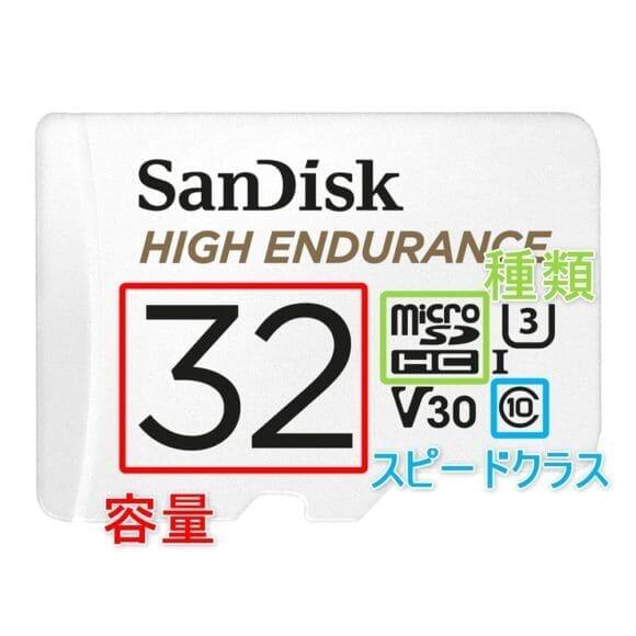 microSDカードの表記説明