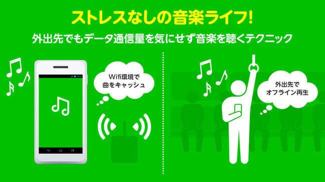 音楽ストリーミングサービスのオフライン再生機能は通信料をかけずに聴けるので重宝する機能です。