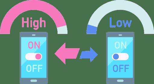 音楽ストリーミングサービスを利用するなら、速度切り替え機能がある格安SIMサービスが最適!