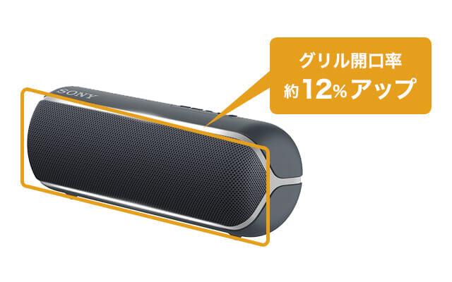 BluetoothスピーカーSONY「SRS-XB22」最大の変更点は全面のグリル部分が約12%広がったことです。