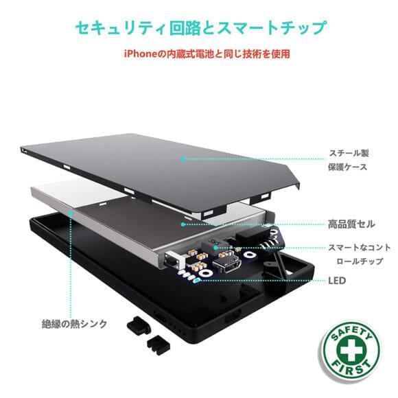 超薄型6mmモバイルバッテリーTNTOR WT-550レビュー|TNTOR「WT-550」には高度な保護性能と製品設計がされているので安心して使えます。