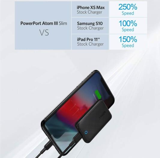 おすすめ急速充電器Anker「PowerPort Atom III Slim」レビュー|Power Deliveryに対応していて、出力も最大30WのハイパワーだからiPhoneやiPad Pro、MacBookも余裕で急速充電可能です。