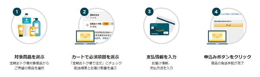 【決定版】日用品をAmazon定期便で安く買う方法 買い方はとても簡単です。