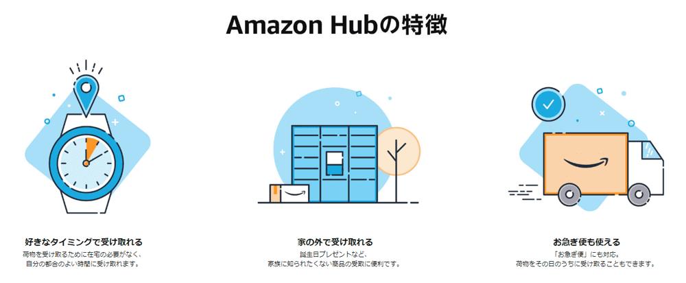 【決定版】日用品をAmazon定期便で安く買う方法 Amazon Hubならロッカーやコンビニなどのカウンターでも商品を受け取れます。