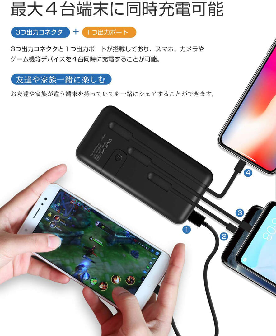 おすすめモバイルバッテリーTSUNEO「Power Bank 8K」レビュー 3種類の充電ケーブルの他にUSB-Aポートが搭載されているので、最大4台のデバイスを同時充電できます。