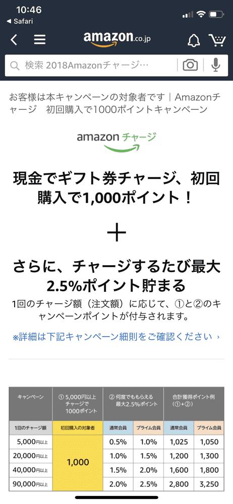 【Amazonで高額商品を安く買う】Amazonギフト券(チャージタイプ)+コンビニ払いで最大2.5%ポイント還元の割引メリットを享受|チャージ方法を解説|今なら初回購入で1,000円分のポイントがもらえるキャンペーン実施中です。