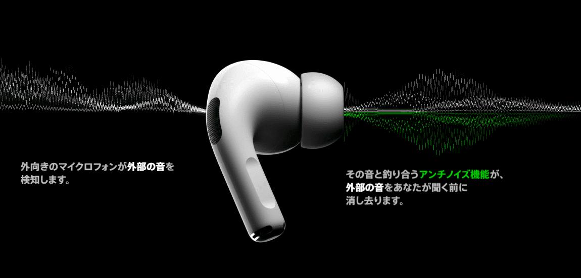 【AirPods Proレビュー】ノイズキャンセリング機能&防水性能搭載!カナル型・外部音取り込み機能など刷新された最強の完全ワイヤレスイヤホン最新型|先進のアクティブノイズキャンセリングを搭載