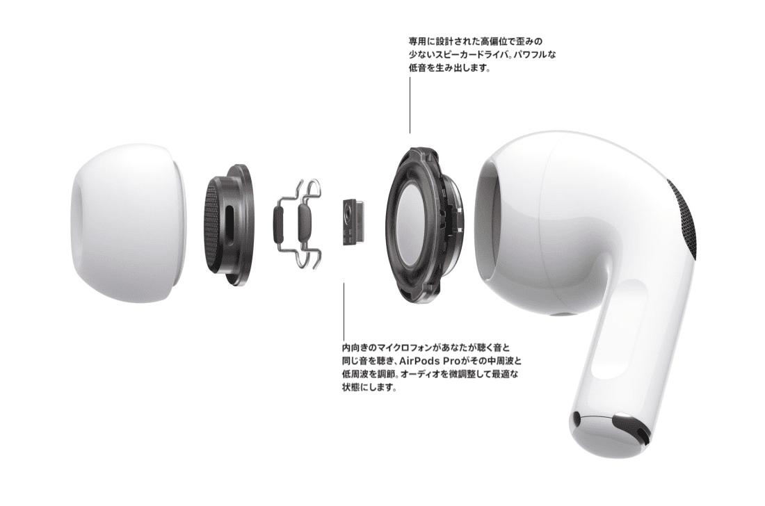 【AirPods Proレビュー】ノイズキャンセリング機能&防水性能搭載!カナル型・外部音取り込み機能など刷新された最強の完全ワイヤレスイヤホン最新型|さらに磨きがかかったハイクオリティサウンドが実現。