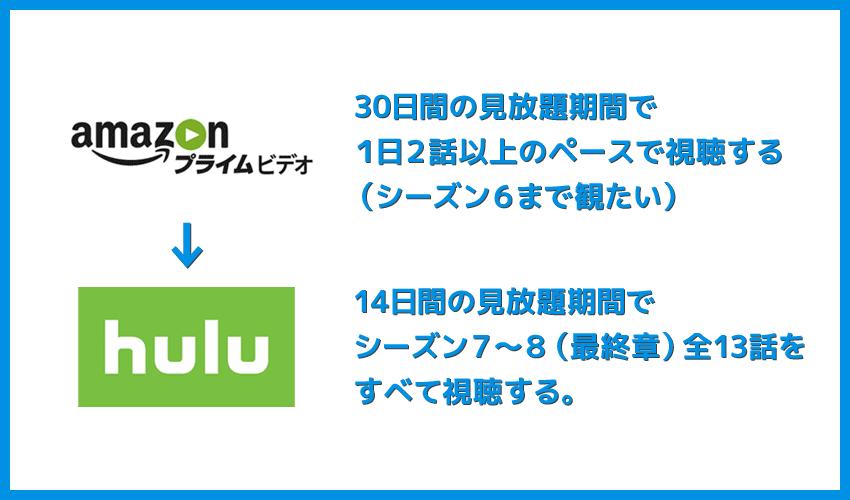 【ゲームオブスローンズ 全エピソード無料視聴】シーズン8(最終章)までの全話を動画配信サービスで無料視聴する方法|Hulu・Amazonなら吹き替え版も対応|Amazonから見始める場合の流れ