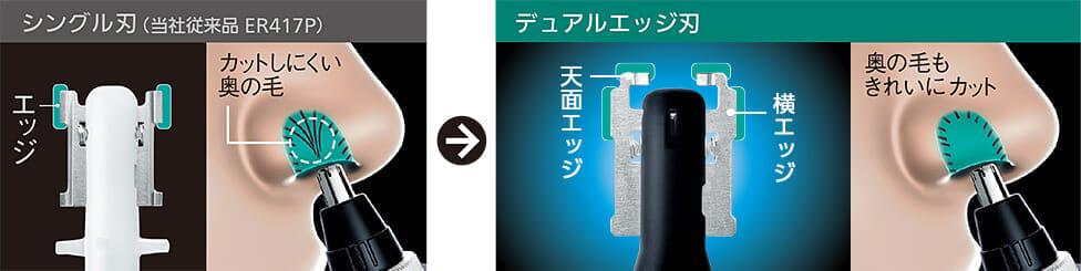 【鼻毛カッター パナソニックER-GN50レビュー】使い方は簡単!毛クズ吸引&水洗いOKのメンズ用おすすめエチケットカッター|安全構造で眉・耳・ヒゲにも|優れているポイント:天面・側面に配されたデュアルエッジ刃。