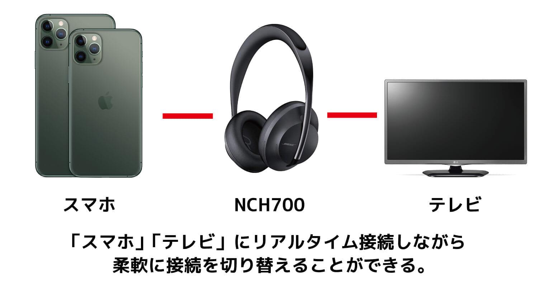 【BOSE NOISE CANCELLING HEADPHONES 700レビュー】ノイズキャンセリングヘッドホン史上最高の静寂!Bluetooth接続で極上の没入感を堪能しよう!|使ってみて感じたこと:操作感:ちゃっかり搭載されている「マルチポイント機能」もとても痒い所に手が届きます。