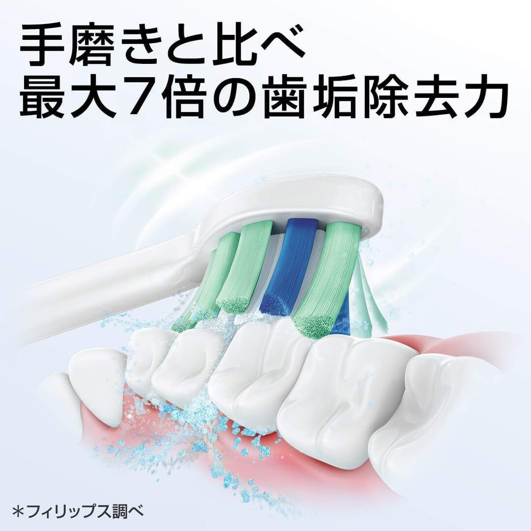 【フィリップス 電動歯ブラシ ソニッケアーレビュー】安いモデルでホワイトニング効果十分!おすすめはPhilipsイージークリーン|上位機種との比較や使い方も|優れているポイント:上位機種と変わらぬ歯垢除去力