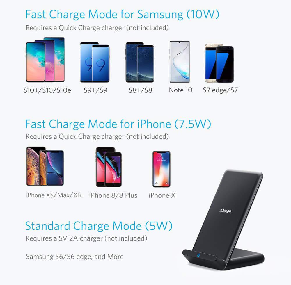 【Anker ワイヤレス充電器PowerWave Base Padレビュー】Qi対応で置くだけ充電!従来の約10%充電速度が高速化した滑り止め加工が嬉しいワイヤレス充電器|優れているポイント:従来製品から約10%向上した充電性能(出力性能はデバイスによって異なります)