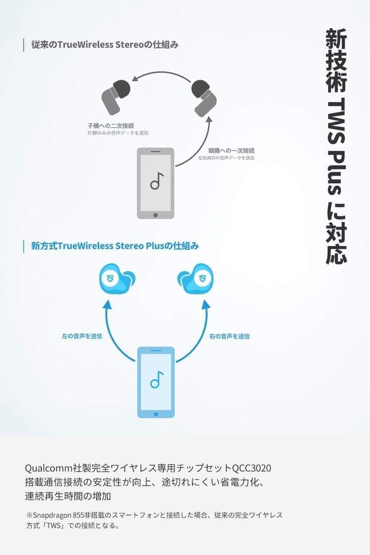 【ヤマハ 完全ワイヤレスイヤホンTW-E3Aレビュー】ヤマハ初の完全ワイヤレスイヤホン!iPhone&android対応で耳への負担軽減機能も搭載したエントリーモデル|優れているポイント:「TWS Plus」対応で安定したBluetooth接続