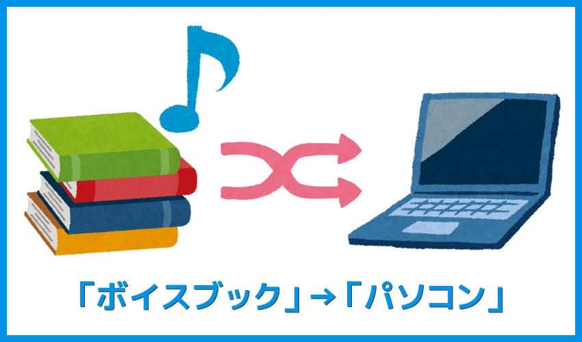【アマゾンオーディブルおすすめ活用術】ボイスブックは外部保存してスマホで聴ける!返品・解約後もずっと聴けるアマゾンオーディブルの使い方【超保存版】|パソコンに保存する手順