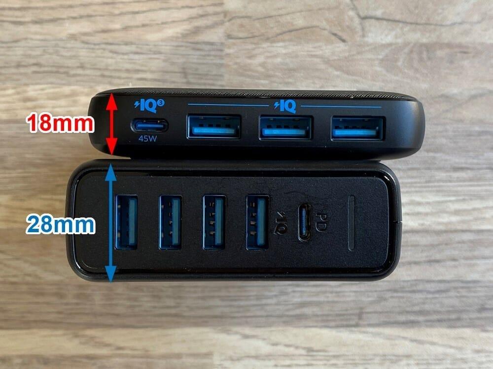 【Anker PowerPort Atom III Slim(Four Ports)レビュー】超軽量薄型のモバイル向け多ポート急速充電器!持ち運び最強の合計65W高出力を誇るPD急速充電器|外観:縦×横のサイズ感は大して違いはありませんが、薄さは断トツですね。