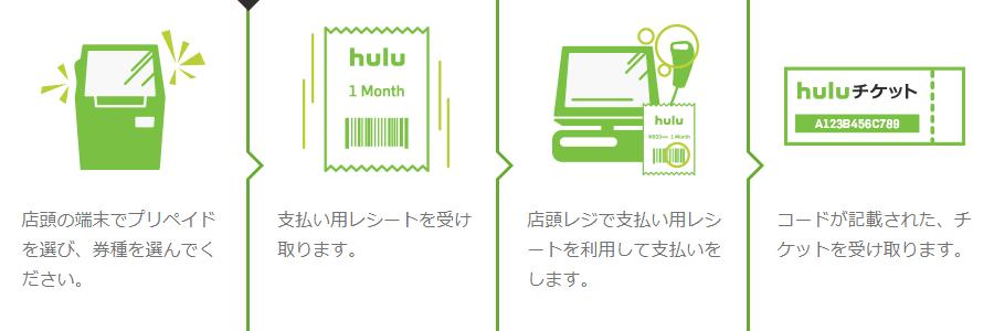 【Huluチケット使い方】カード&キャリア決済せずに契約するならプリペイド式のHuluチケットがおすすめ|無料トライアルを適用させて登録する方法も解説|購入方法:プリントタイプの場合