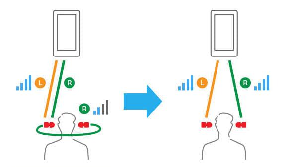 【ソニーWF-SP800Nレビュー】運動に最適なノイズキャンセリング搭載Bluetoothイヤホン!音質・バッテリー性能にも妥協無しの完全ワイヤレスイヤホン|優れているポイント:安定した無線接続