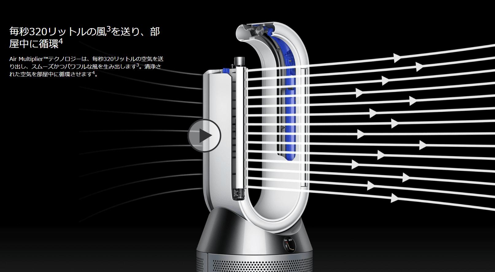 【2020最新・ダイソン扇風機】羽根無し扇風機の代表格!空気清浄・加湿・ヒーター機能が搭載されたDysonピュアクールシリーズ比較|使い方・電気代もご紹介|機種について:「pure humidify+cool」(型式:PH01)
