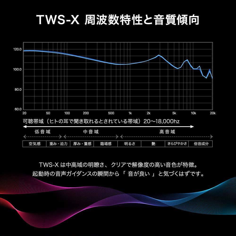 【JPRiDE TWS-Xレビュー】価格破壊神JPRiDEの最新TWSが降臨!!最高峰の基本スペックと価格不相応なサウンドを兼ね備えた最強完全ワイヤレスイヤホン|優れているポイント:低音域から高音域にかけてバランスの取れた心地よいサウンド
