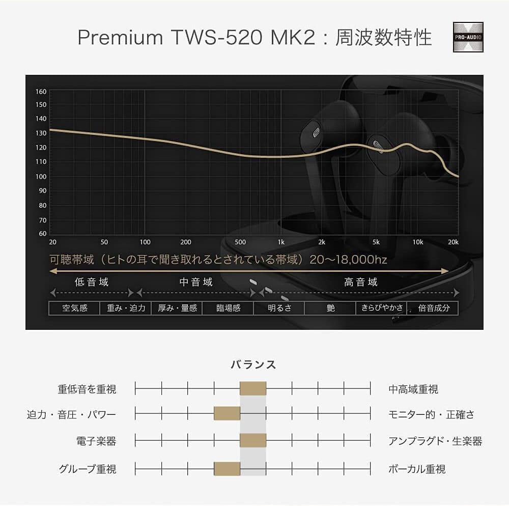 【JPRiDE Premium TWS-520 MK2レビュー】超高コスパな大人気TWSが超絶進化!!圧倒的な音質を実現させたJPRiDEの新定番高コスパイヤホンTWS-520 MK2 優れているポイント:周波数レベルでこだわったサウンドクオリティ